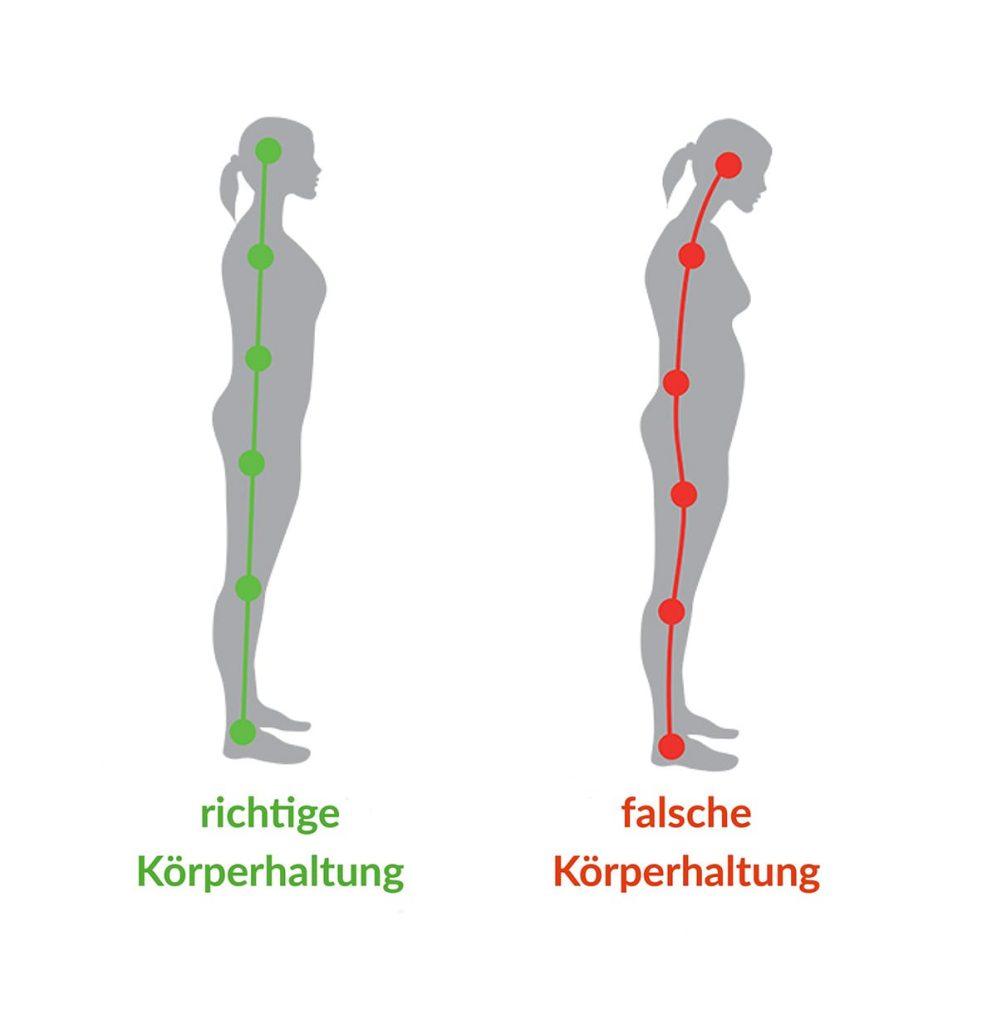 Auch beim Stehen ist es wichtig, auf die richtige Körperhaltung zu achten.